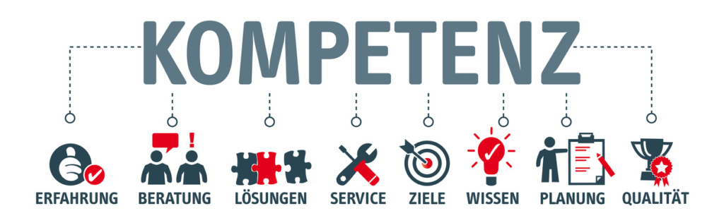 Online Marketing Qualifikationen