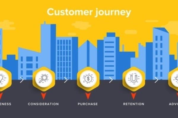 Customer Journey Definition